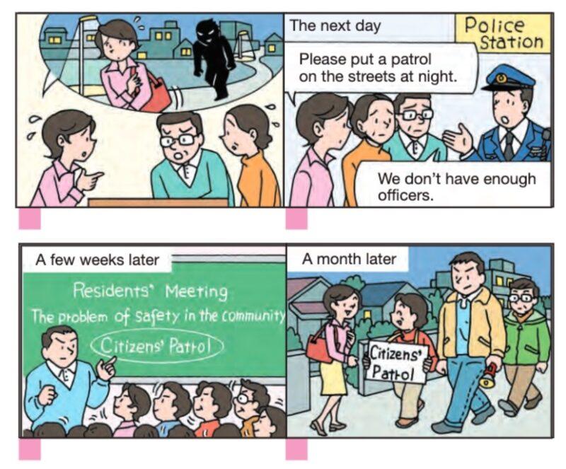 DMM英会話リスニング対策教材の中身